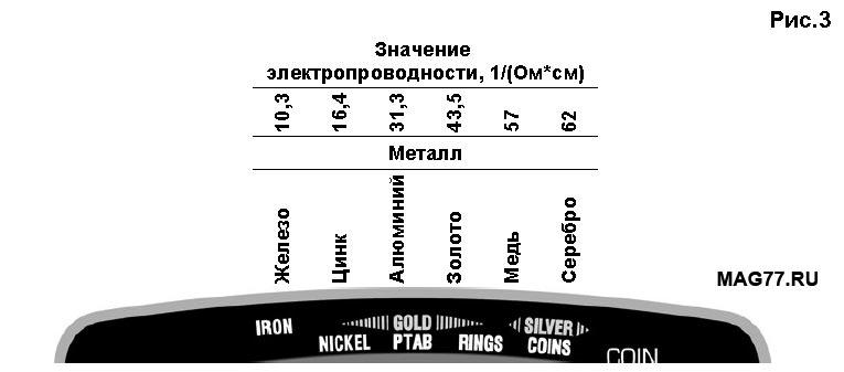инструкция металлоискателя garrett ace 250 скачать