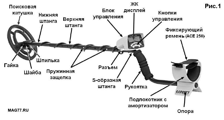 Металлоискатели инструкция