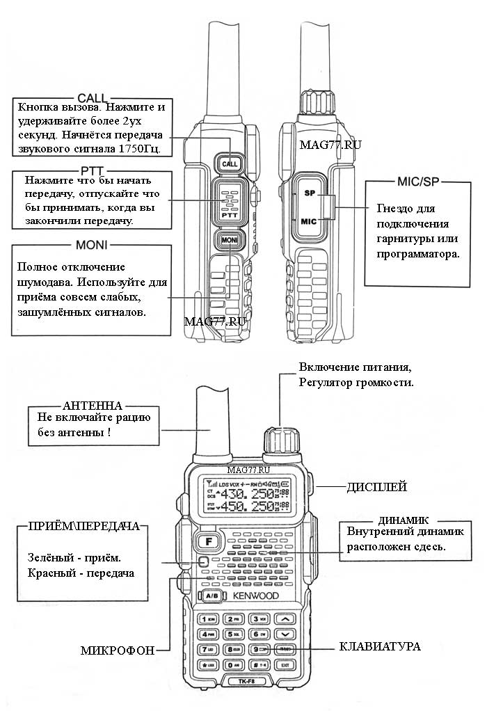 радиостанция кенвуд тк увф8 инструкция по применению на русском языке